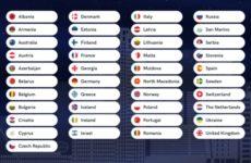 אירוויזיון 2021: 41 מדינות יתחרו בתחרות