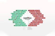 אירוויזיון 2022: 41 מדינות יתחרו בתחרות